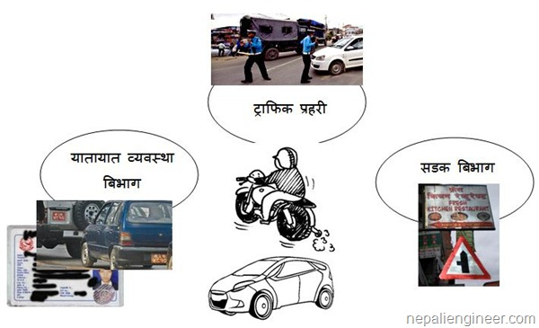 Nepal_traffic_vehicle_roads_roles_responsibilities
