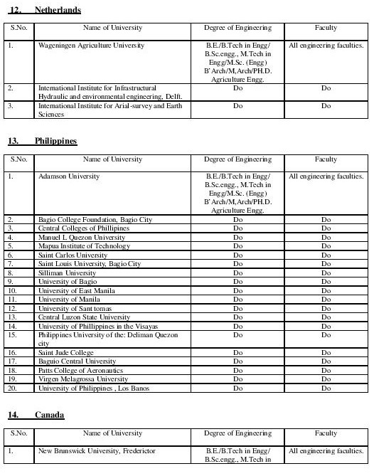 Nepal Approved universities  (13)