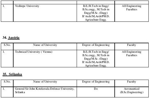 Nepal Approved universities  (19)